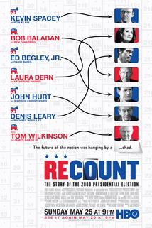 Nové sčítání hlasů  - Recount