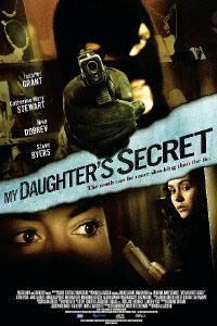 Tajemství mé dcery