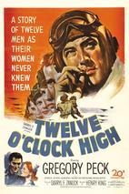 Plakát k filmu: Přímo nad hlavou