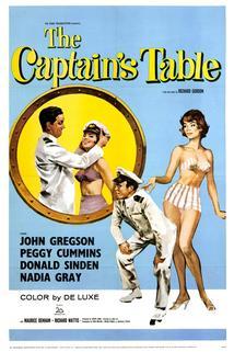 Kapitánův stůl