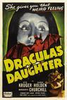 Draculova dcera (1936)