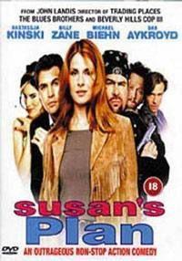 Susanin plán