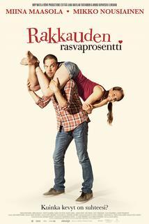 Plakát k filmu: Index lásky